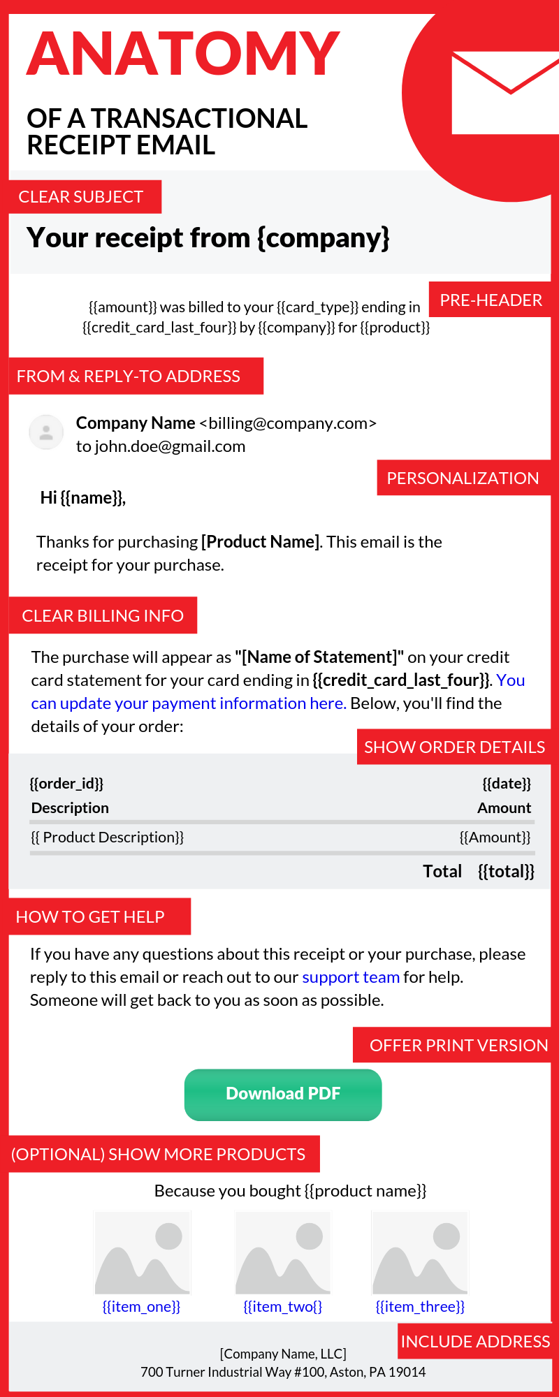 Effective Transactional Email Design