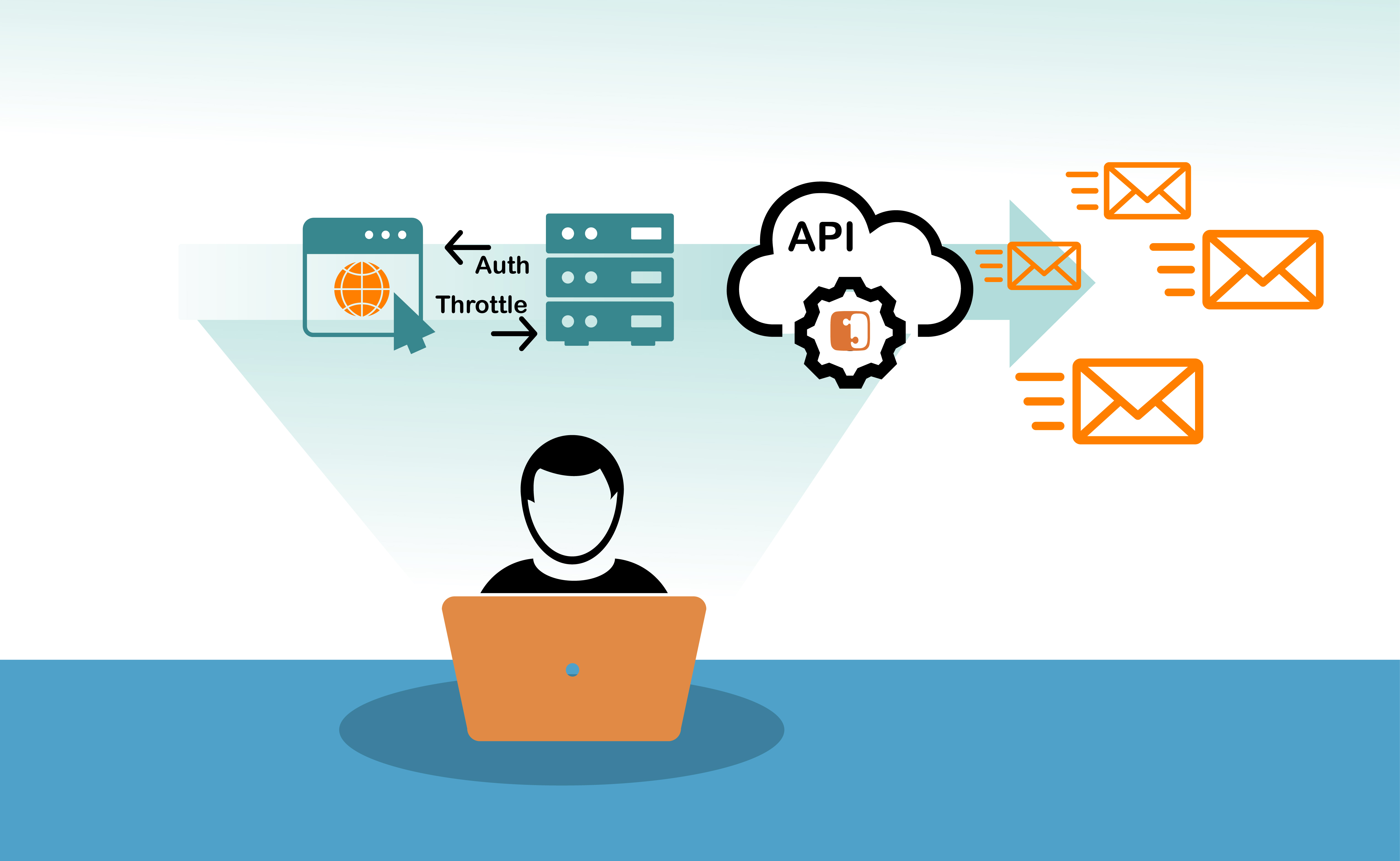 Keeping Your API Keys Secure In Browser Applications - SocketLabs
