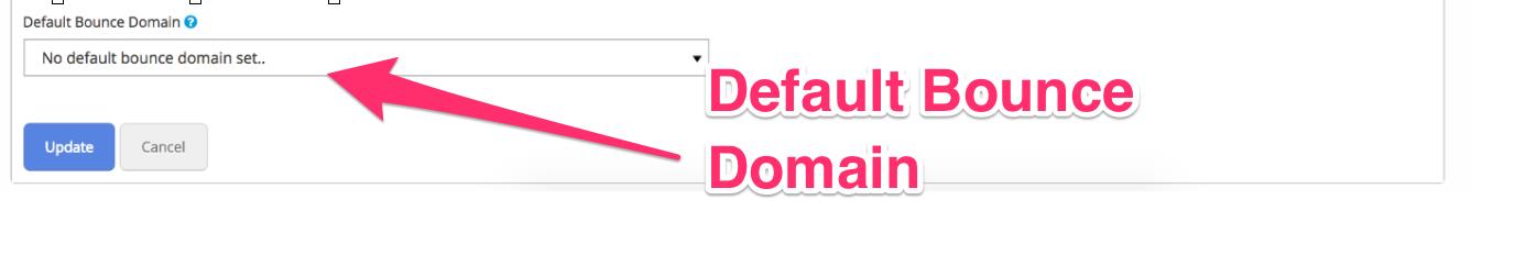 Add a default bounce domain