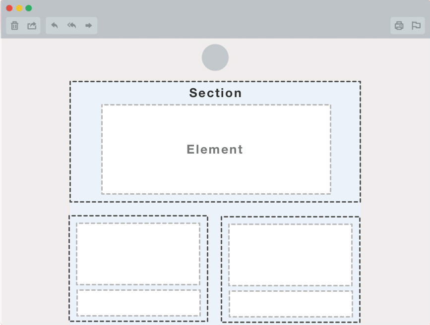 Sections & Elements