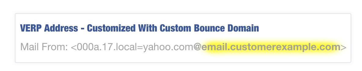 VERP Address custom