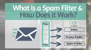 What is a Spam Filter and How Does it Work?