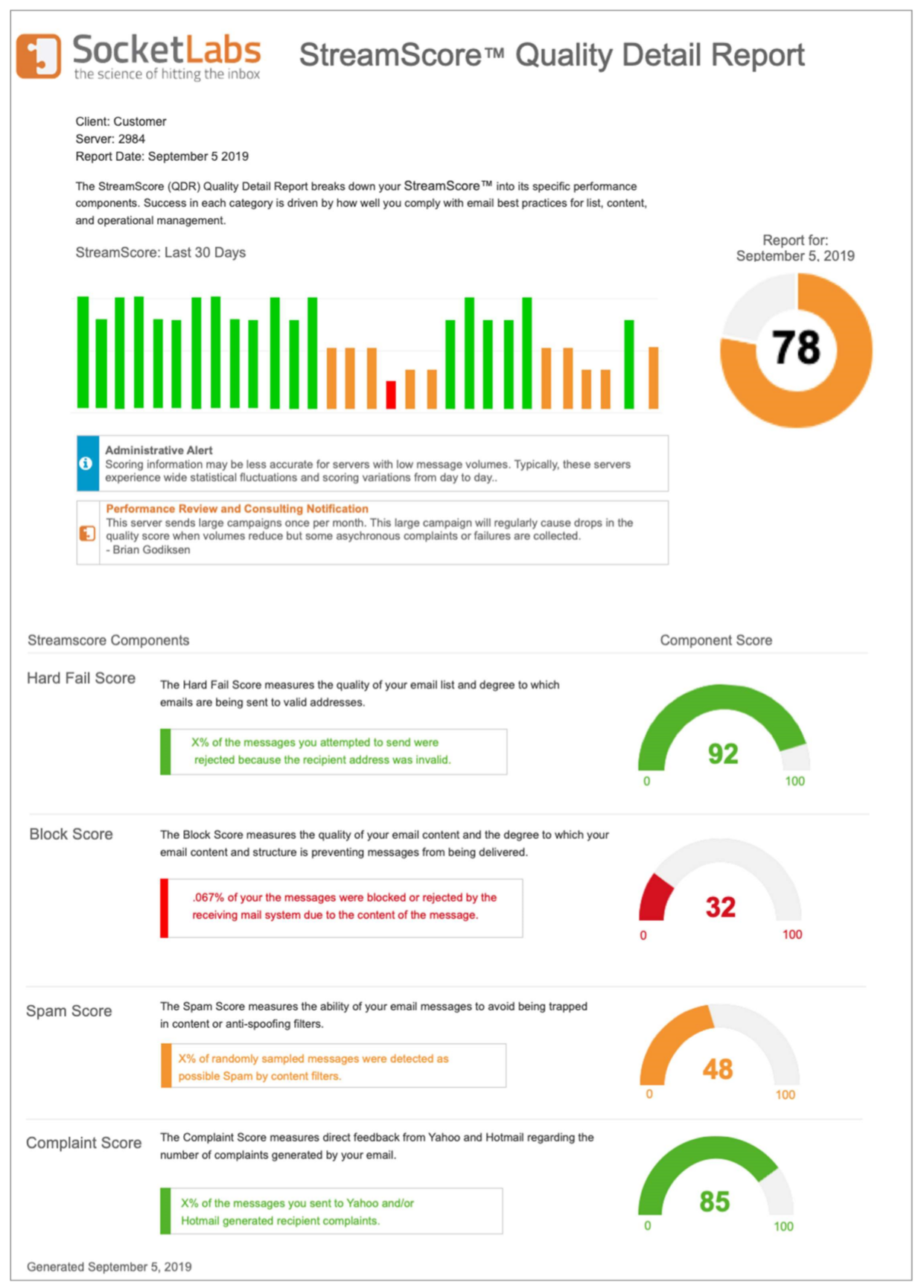 SocketLabs stream score email analytics report