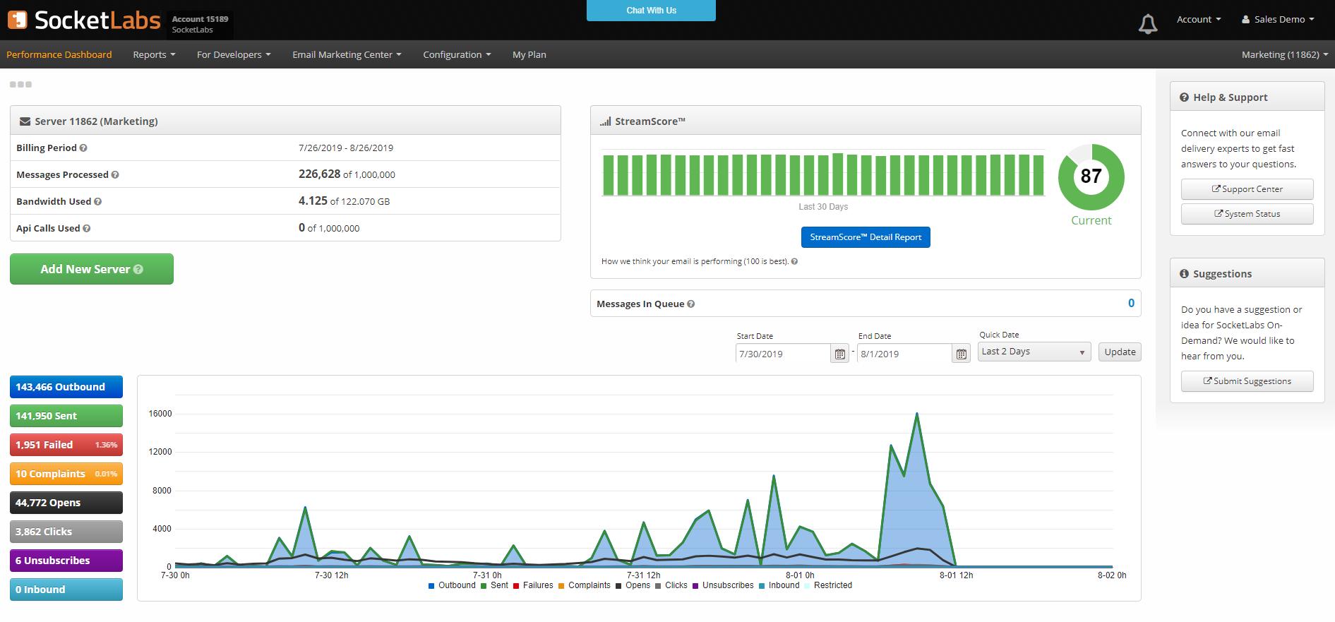 socketlabs email analytics software control panel
