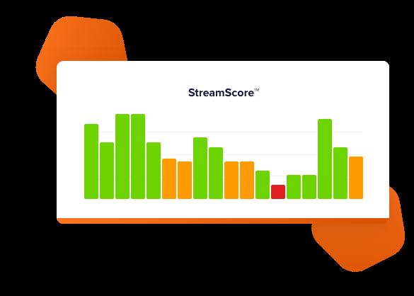 StreamScore