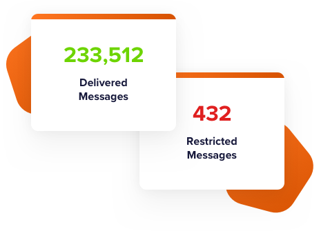 deliverability insights